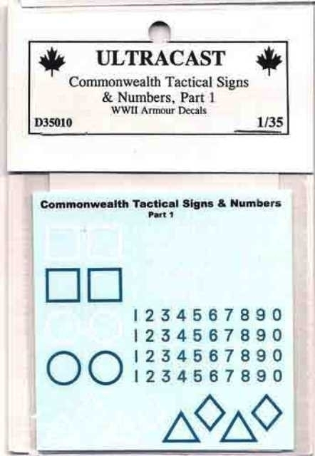 Commonwealth Tactical Markings Part 1