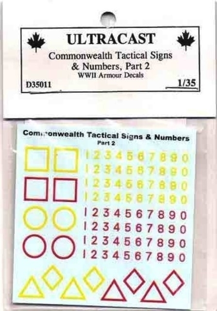 Commonwealth Tactical Markings Part 2