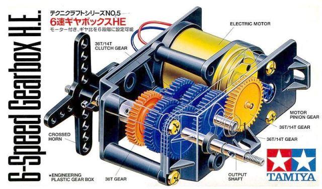 6-Speed Gearbox High Efficiency